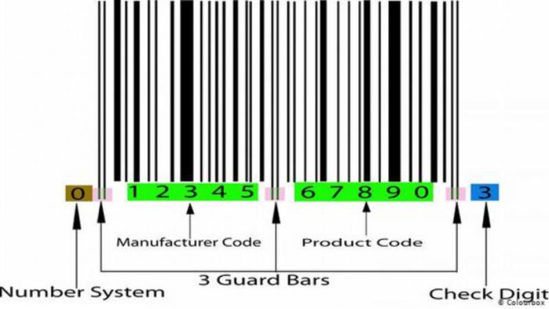 Etiquetas Código Barras Rio Claro - Etiquetas de Código de Barras